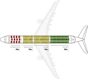 Как выбрать безопасное место в самолете